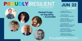 Global Pulse on Equality – Australia